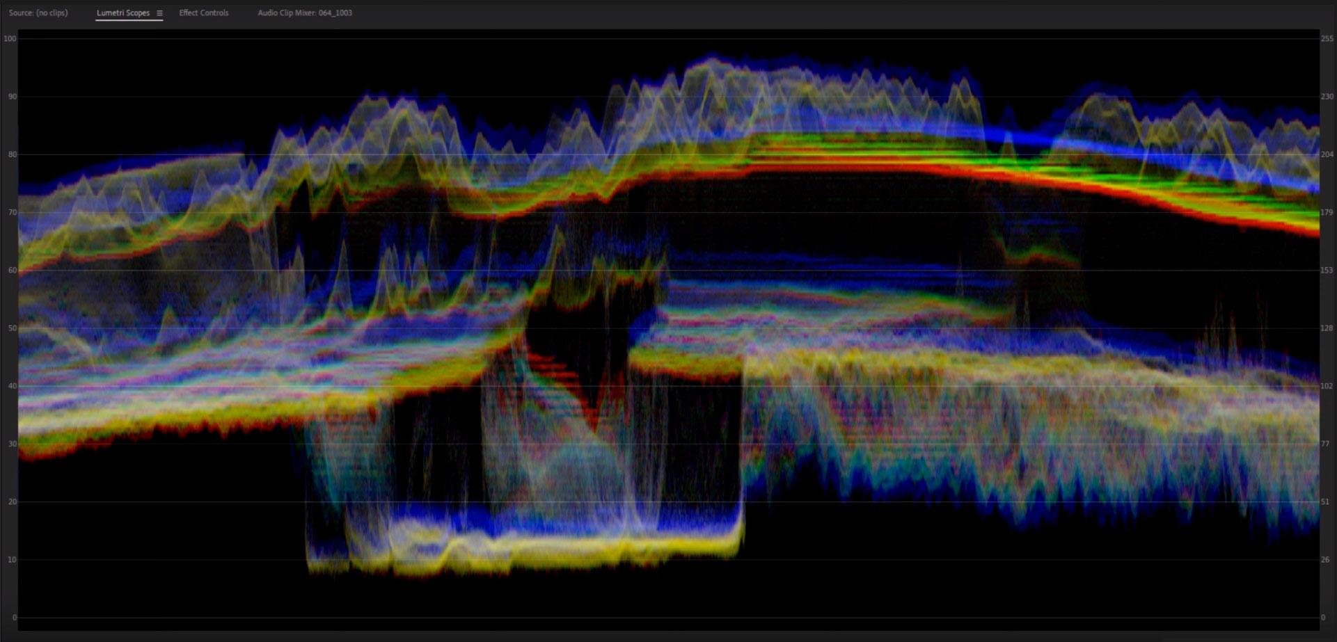 Lumetri Scopes in Adobe Premiere Pro
