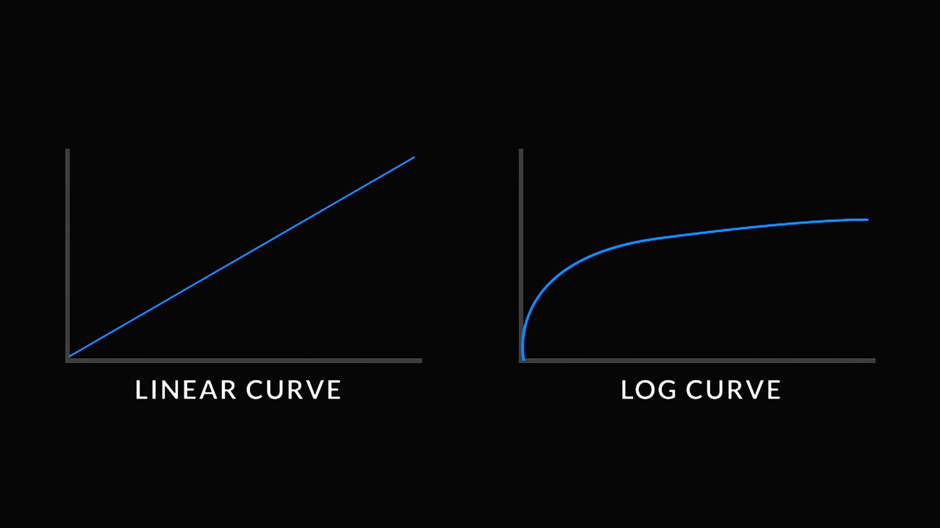 Log-vs-linear-color